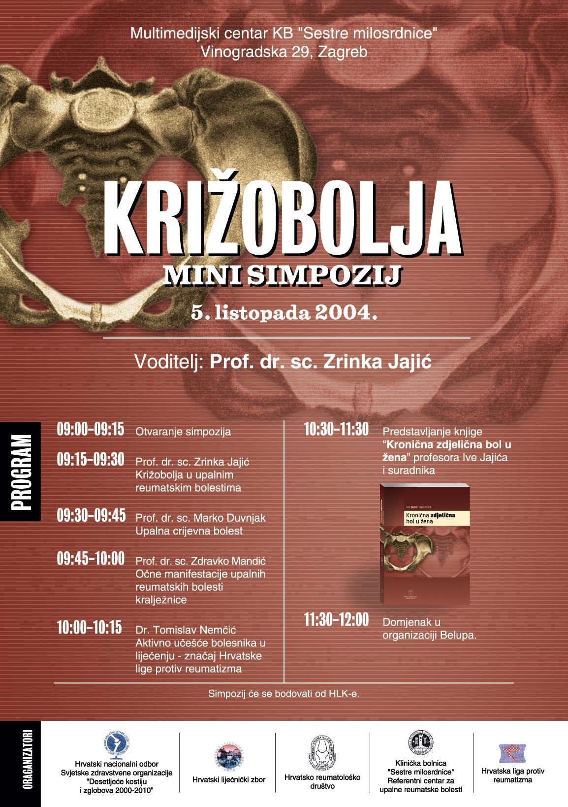 Croatian scientific bibliography - List of papers